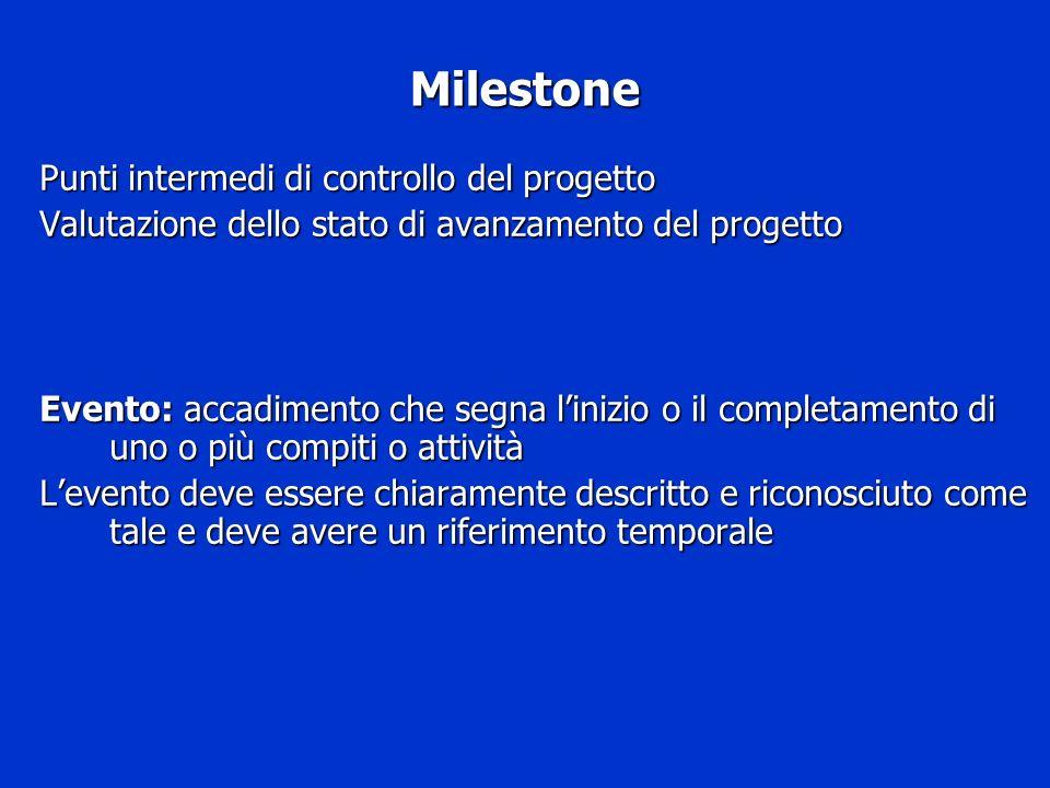 Milestone Punti intermedi di controllo del progetto Valutazione dello stato di avanzamento del progetto Evento: accadimento che segna linizio o il com