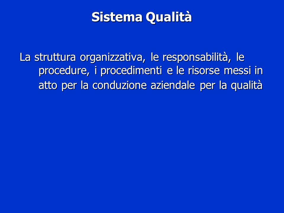 Sistema Qualità La struttura organizzativa, le responsabilità, le procedure, i procedimenti e le risorse messi in atto per la conduzione aziendale per