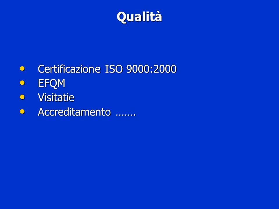 Qualità Certificazione ISO 9000:2000 Certificazione ISO 9000:2000 EFQM EFQM Visitatie Visitatie Accreditamento ……. Accreditamento …….