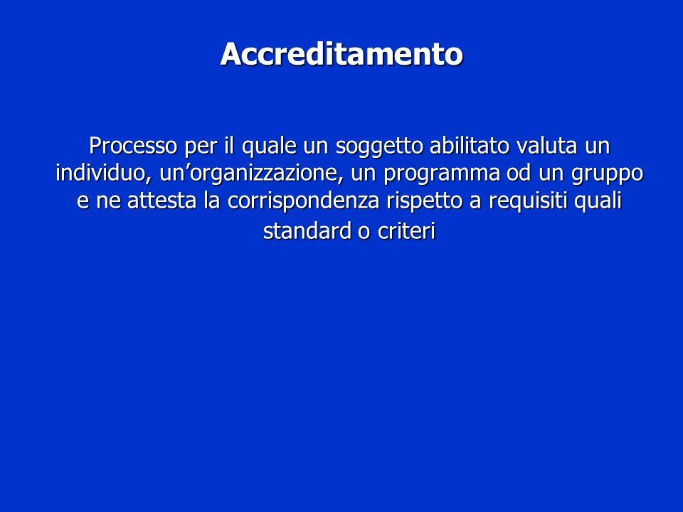 Accreditamento Accreditamento Processo per il quale un soggetto abilitato valuta un individuo, unorganizzazione, un programma od un gruppo e ne attest