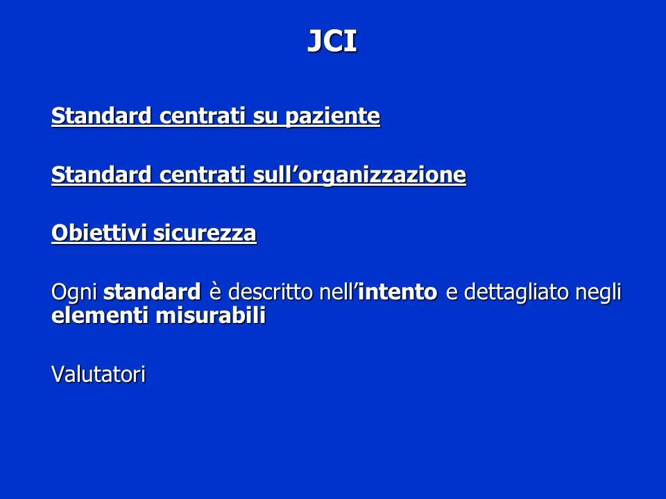 JCI Standard centrati su paziente Standard centrati sullorganizzazione Obiettivi sicurezza Ogni standard è descritto nellintento e dettagliato negli e