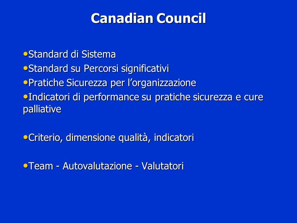 Canadian Council Standard di Sistema Standard di Sistema Standard su Percorsi significativi Standard su Percorsi significativi Pratiche Sicurezza per