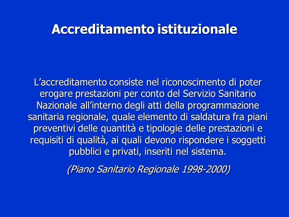 Accreditamento istituzionale Laccreditamento consiste nel riconoscimento di poter erogare prestazioni per conto del Servizio Sanitario Nazionale allin