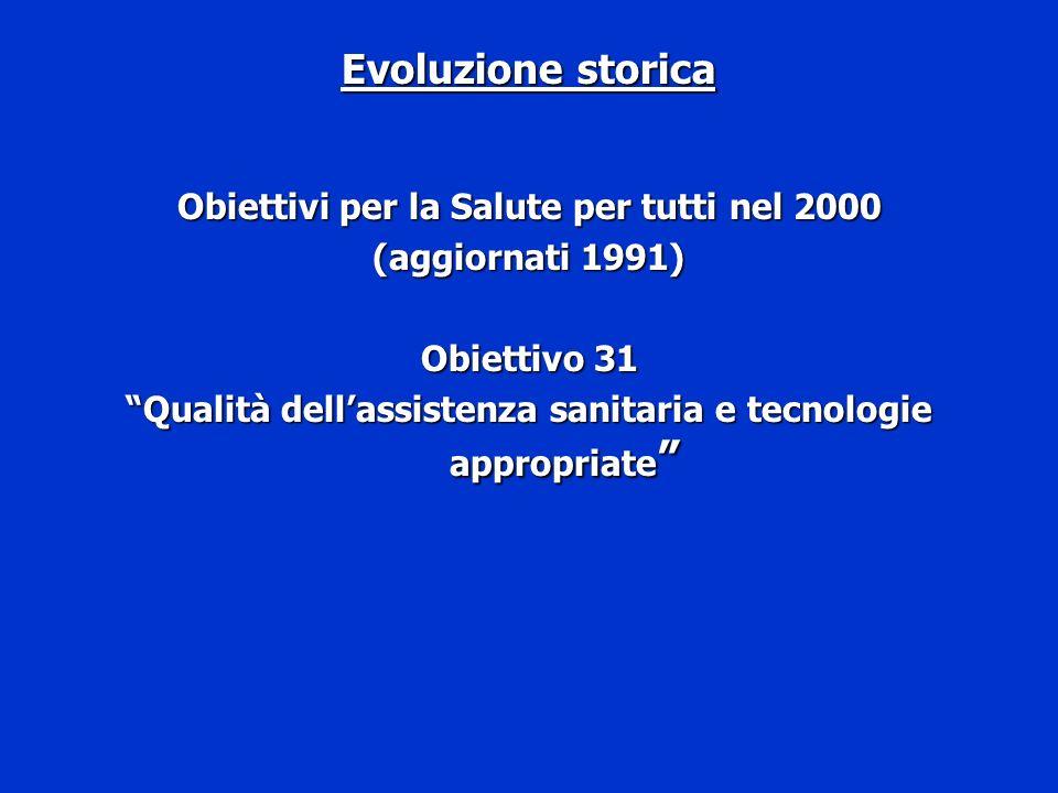 Evoluzione storica Obiettivi per la Salute per tutti nel 2000 (aggiornati 1991) Obiettivo 31 Qualità dellassistenza sanitaria e tecnologie appropriate