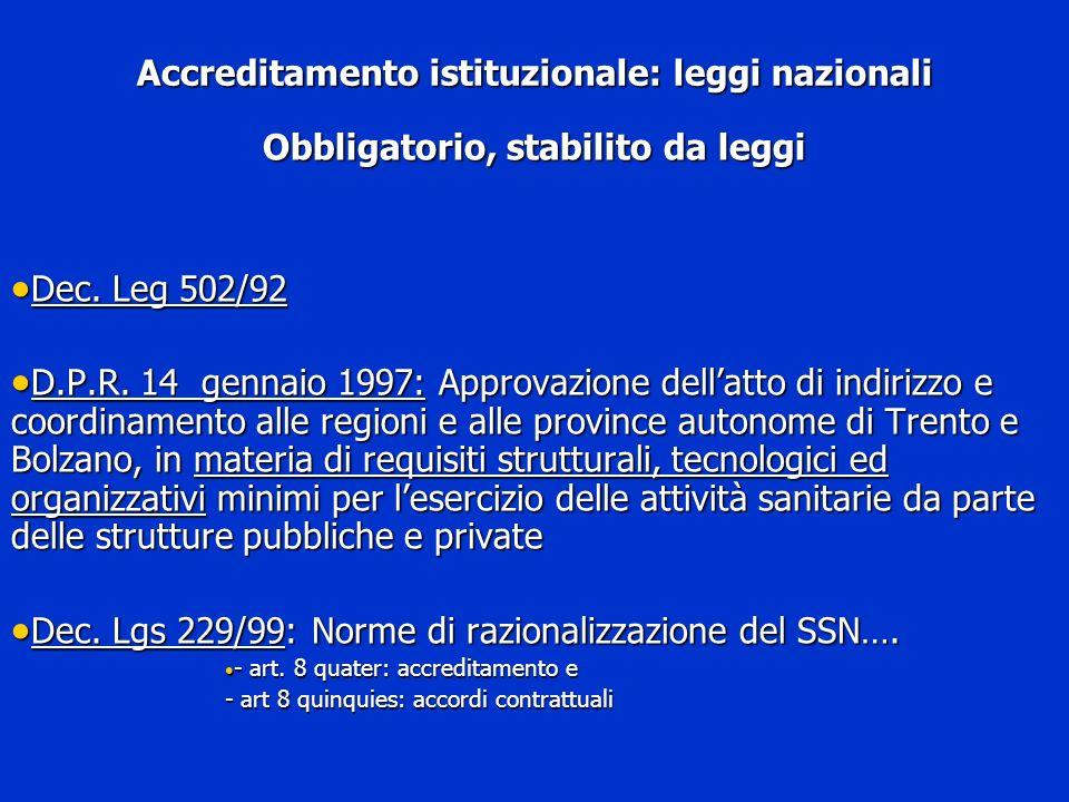 Accreditamento istituzionale: leggi nazionali Obbligatorio, stabilito da leggi Dec. Leg 502/92 Dec. Leg 502/92 D.P.R. 14 gennaio 1997: Approvazione de
