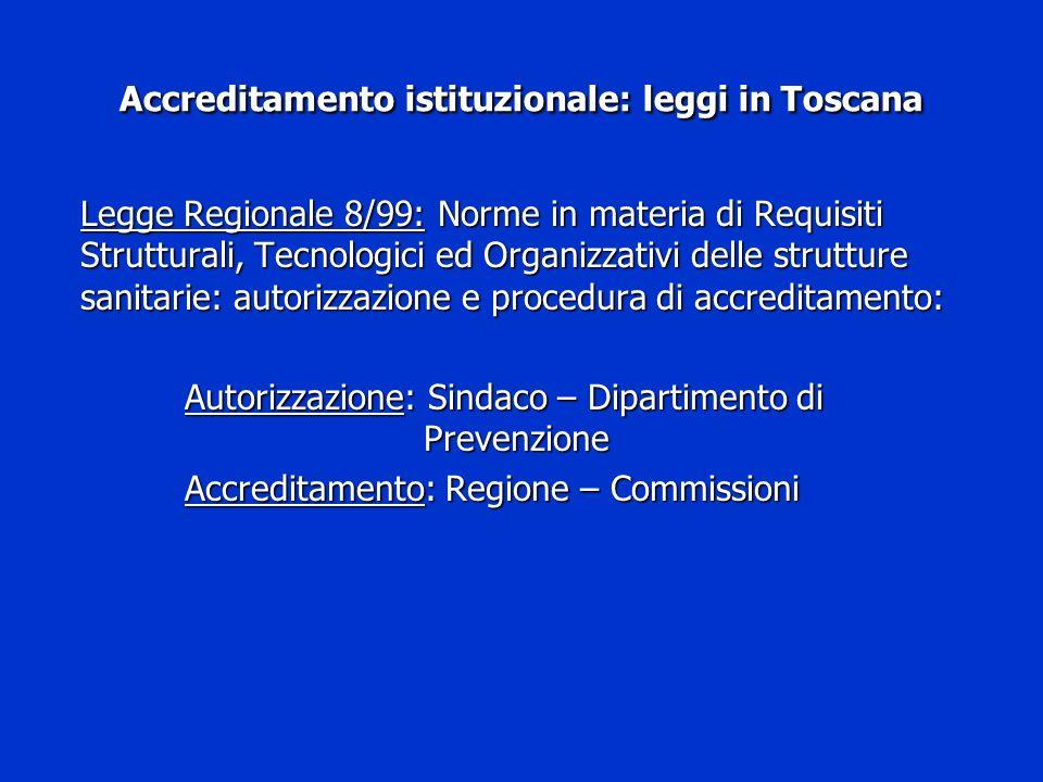 Accreditamento istituzionale: leggi in Toscana Legge Regionale 8/99: Norme in materia di Requisiti Strutturali, Tecnologici ed Organizzativi delle str