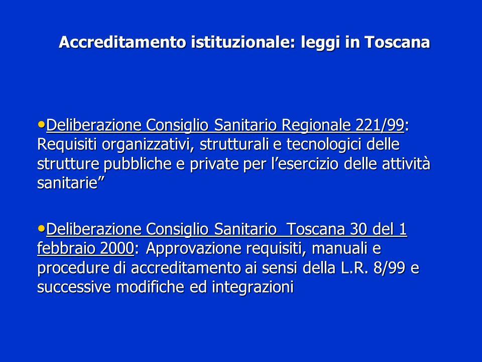 Accreditamento istituzionale: leggi in Toscana Deliberazione Consiglio Sanitario Regionale 221/99: Requisiti organizzativi, strutturali e tecnologici