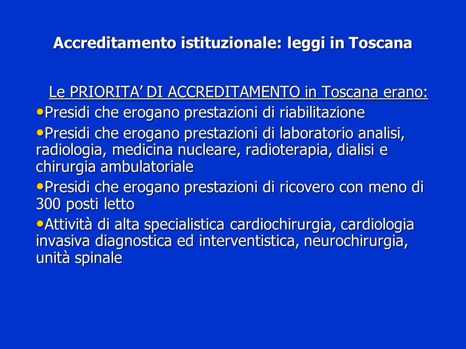Accreditamento istituzionale: leggi in Toscana Le PRIORITA DI ACCREDITAMENTO in Toscana erano: Presidi che erogano prestazioni di riabilitazione Presi