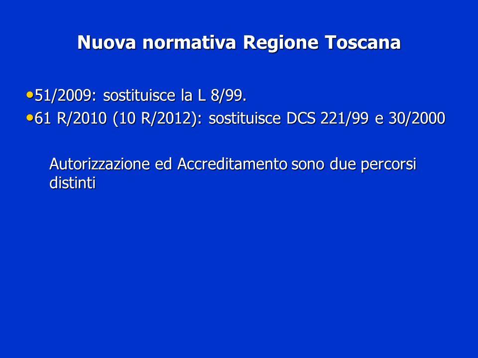 Nuova normativa Regione Toscana 51/2009: sostituisce la L 8/99. 51/2009: sostituisce la L 8/99. 61 R/2010 (10 R/2012): sostituisce DCS 221/99 e 30/200