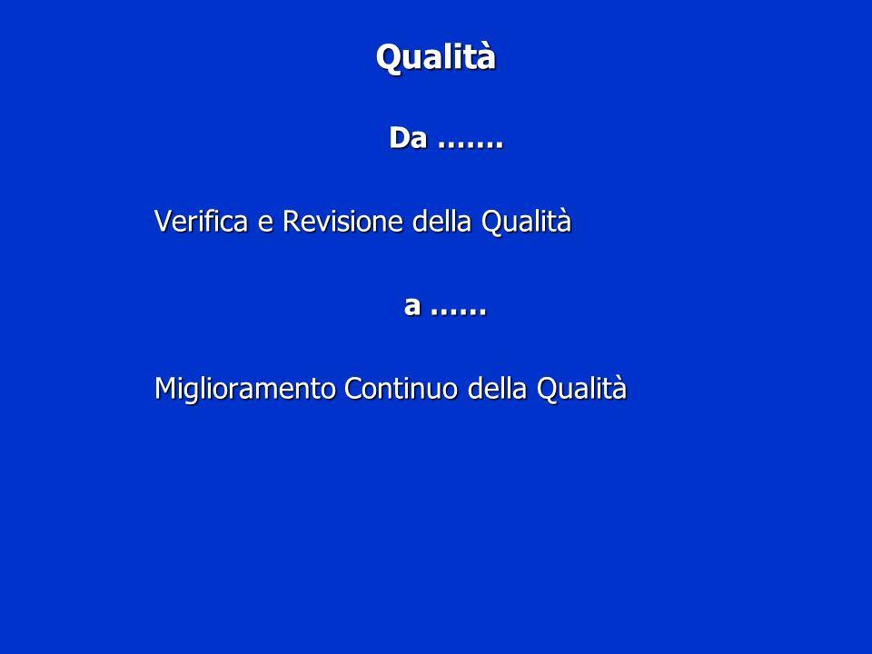 Qualità Da ……. Verifica e Revisione della Qualità Verifica e Revisione della Qualità a …… Miglioramento Continuo della Qualità