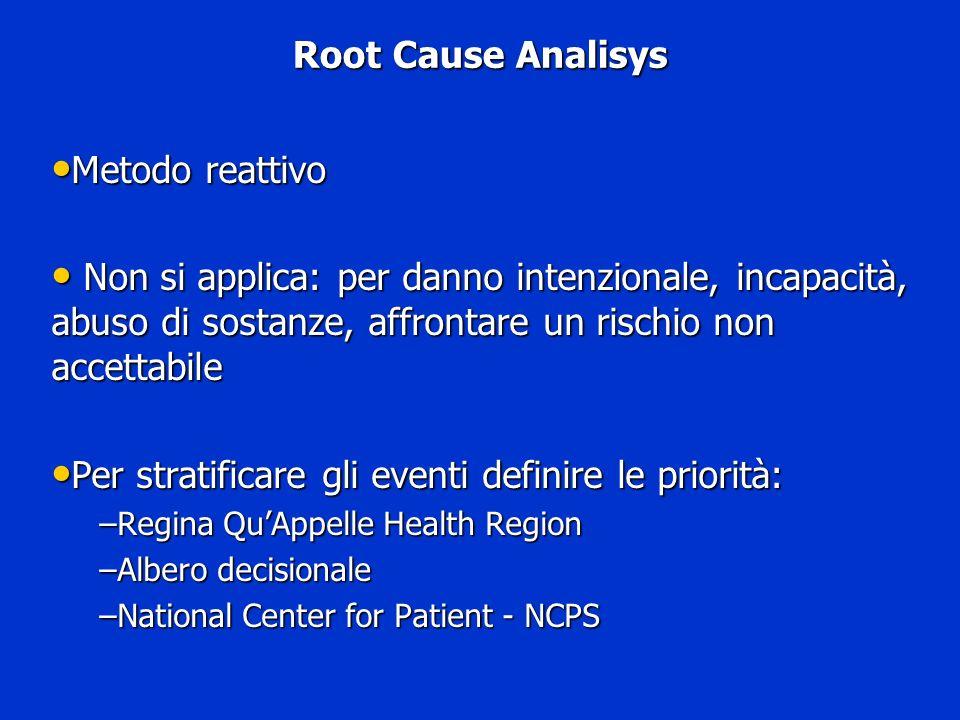 Root Cause Analisys Metodo reattivo Metodo reattivo Non si applica: per danno intenzionale, incapacità, abuso di sostanze, affrontare un rischio non a