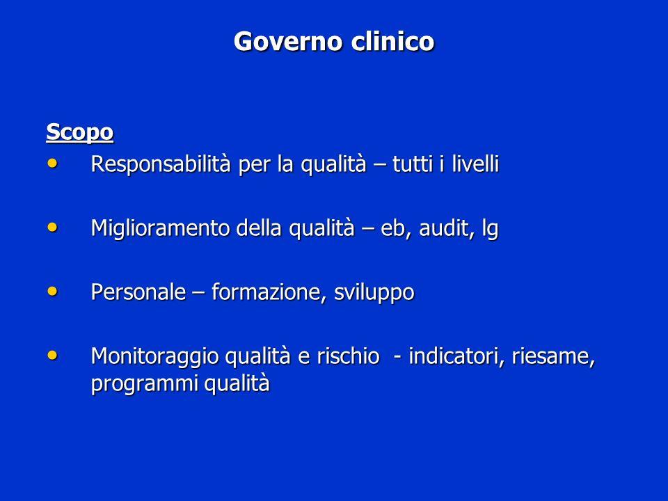 Governo clinico Scopo Responsabilità per la qualità – tutti i livelli Responsabilità per la qualità – tutti i livelli Miglioramento della qualità – eb