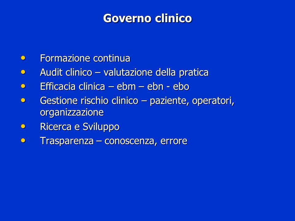 Governo clinico Formazione continua Formazione continua Audit clinico – valutazione della pratica Audit clinico – valutazione della pratica Efficacia