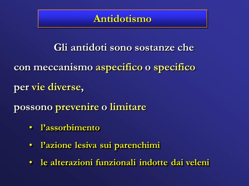 AntidotismoAntidotismo Gli antidoti sono sostanze che con meccanismo aspecifico o specifico per vie diverse, possono prevenire o limitare Gli antidoti