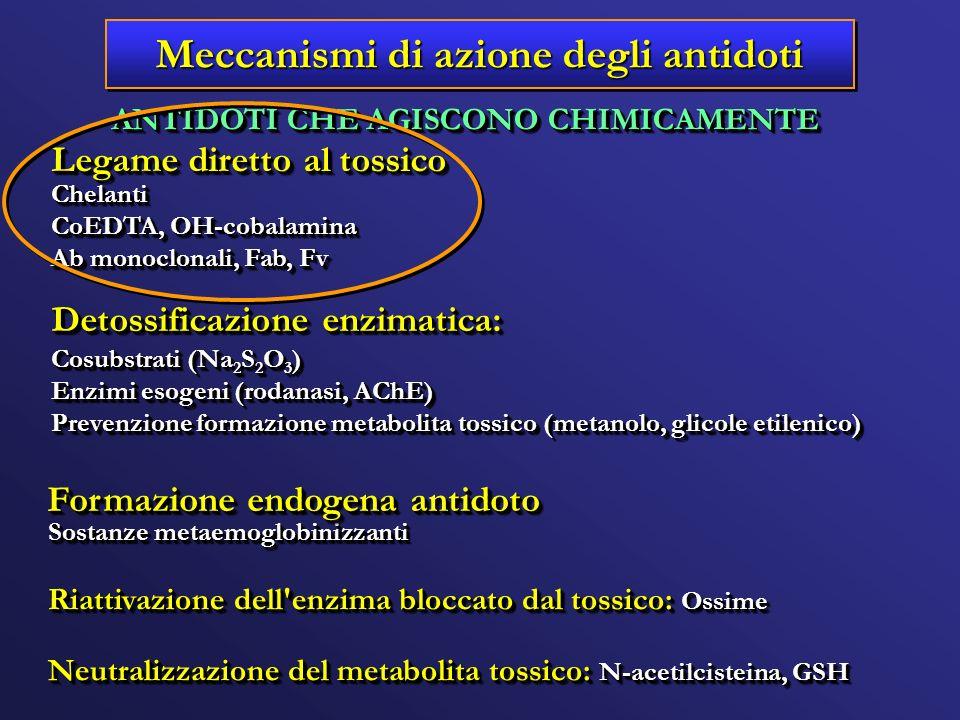 ANTIDOTI CHE AGISCONO CHIMICAMENTE Sostanze metaemoglobinizzanti Riattivazione dell'enzima bloccato dal tossico: Ossime Neutralizzazione del metabolit