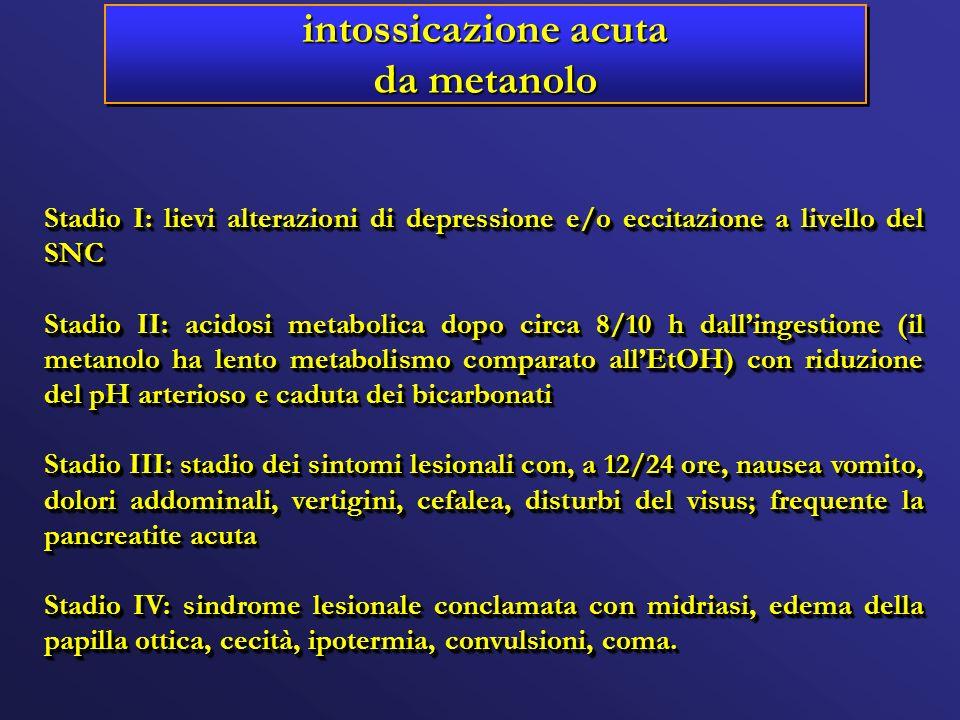 intossicazione acuta da metanolo Stadio I: lievi alterazioni di depressione e/o eccitazione a livello del SNC Stadio II: acidosi metabolica dopo circa