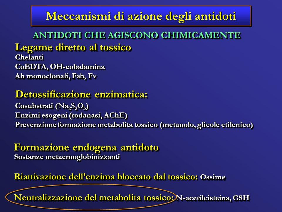 Meccanismi di azione degli antidoti ANTIDOTI CHE AGISCONO CHIMICAMENTE Sostanze metaemoglobinizzanti Riattivazione dell'enzima bloccato dal tossico: O