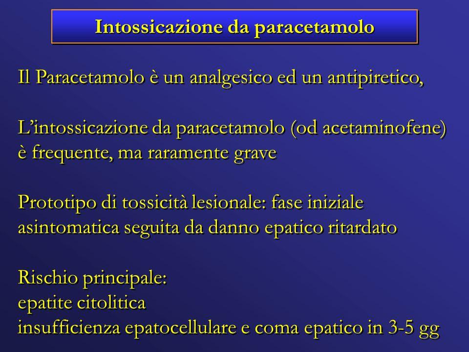 Intossicazione da paracetamolo Il Paracetamolo è un analgesico ed un antipiretico, Lintossicazione da paracetamolo (od acetaminofene) è frequente, ma