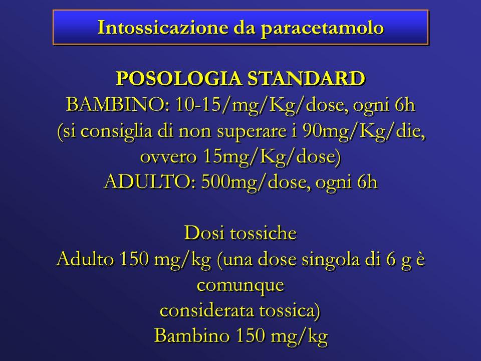 Intossicazione da paracetamolo POSOLOGIA STANDARD BAMBINO: 10-15/mg/Kg/dose, ogni 6h (si consiglia di non superare i 90mg/Kg/die, ovvero 15mg/Kg/dose)