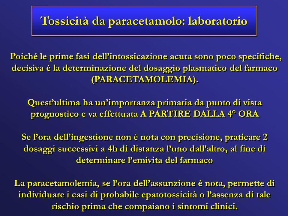 Tossicità da paracetamolo: laboratorio Poiché le prime fasi dellintossicazione acuta sono poco specifiche, decisiva è la determinazione del dosaggio p