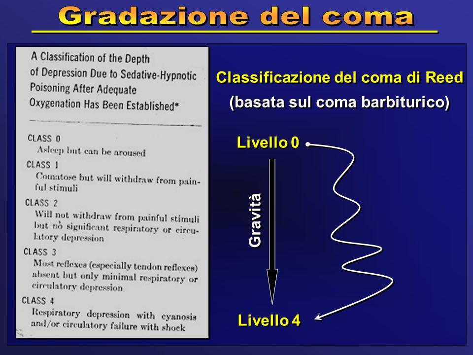 Classificazione del coma di Reed (basata sul coma barbiturico) Classificazione del coma di Reed (basata sul coma barbiturico) Livello 0 Livello 4 Grav