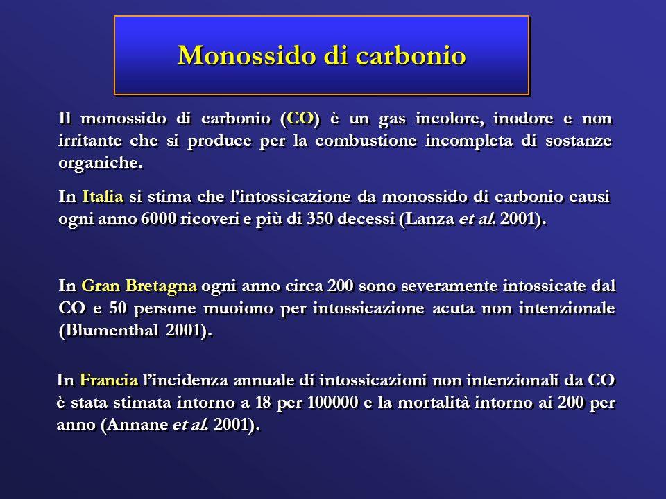Il monossido di carbonio (CO) è un gas incolore, inodore e non irritante che si produce per la combustione incompleta di sostanze organiche. In Italia