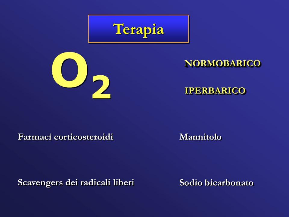 Sodio bicarbonato Mannitolo Scavengers dei radicali liberi Farmaci corticosteroidi O2O2 O2O2 TerapiaTerapia NORMOBARICONORMOBARICO IPERBARICOIPERBARIC