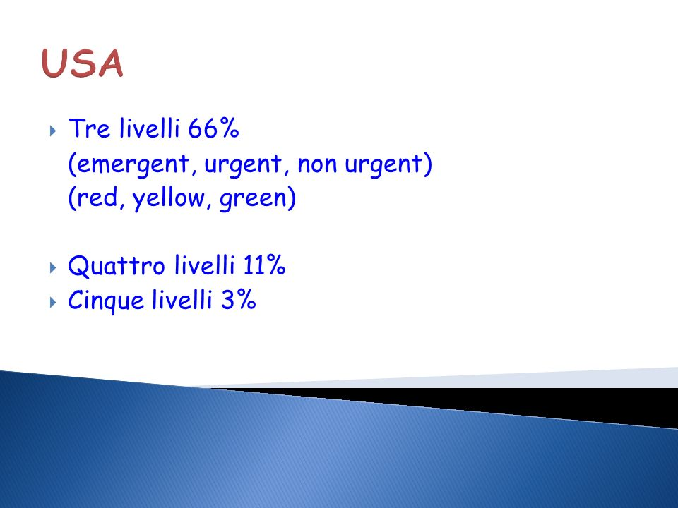 USA ENA 2001 National Benchmark guide ED 4000 ED survey Triage globale 63%, di bancone 24%