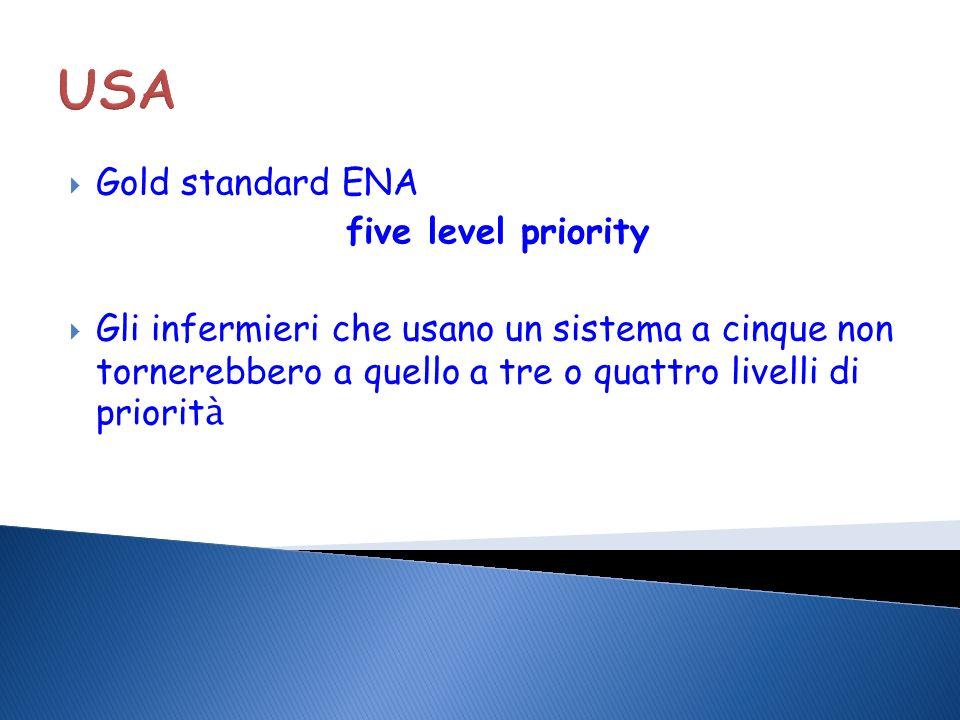 USA Tre livelli 66% (emergent, urgent, non urgent) (red, yellow, green) Quattro livelli 11% Cinque livelli 3%