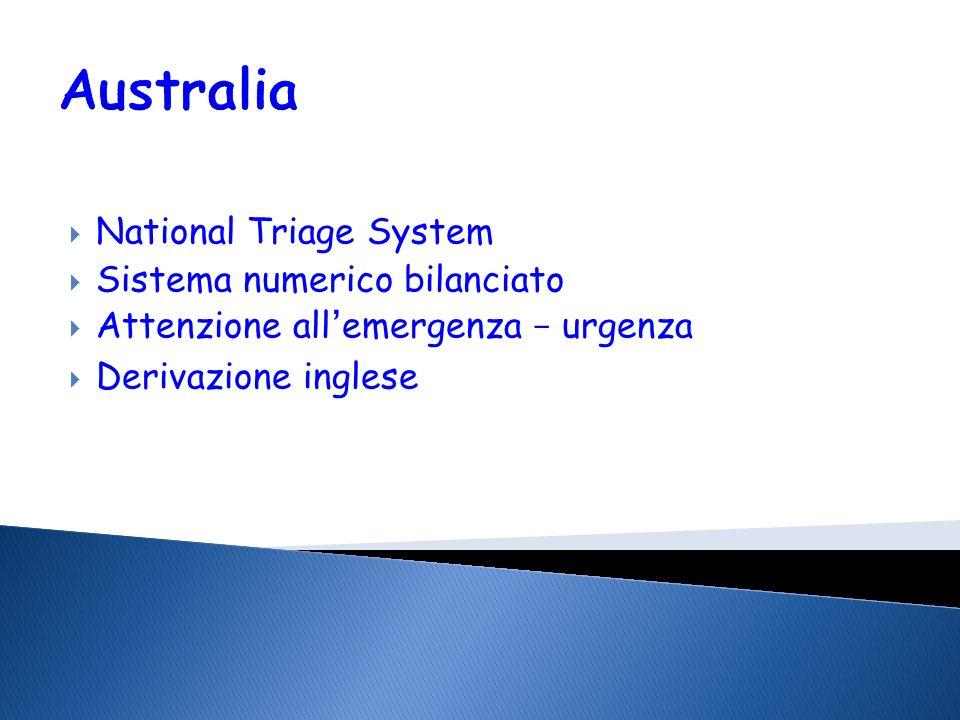 Australia National Triage System Sistema numerico bilanciato Attenzione all emergenza – urgenza Derivazione inglese