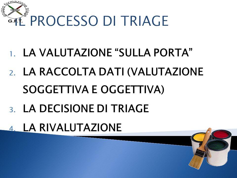 MODELLO CHE PREVEDE OBIETTIVI Definizione del Sistema di Triage Definizione della metodologia di valutazione Criteri per la stesura dei protocolli For