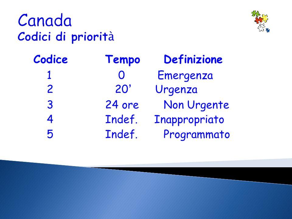 Canada Codici di priorit à CodiceTempoDefinizione 1 0 Emergenza 2 20 Urgenza 324 oreNon Urgente 4Indef.