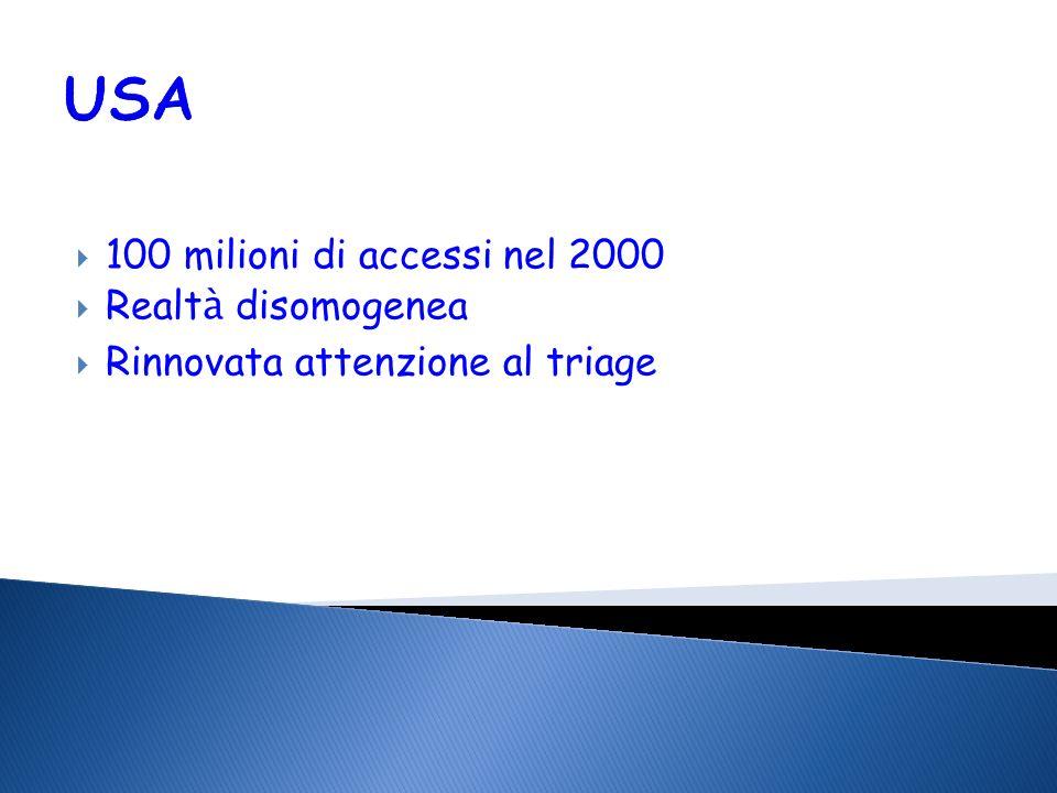 USA 100 milioni di accessi nel 2000 Realt à disomogenea Rinnovata attenzione al triage