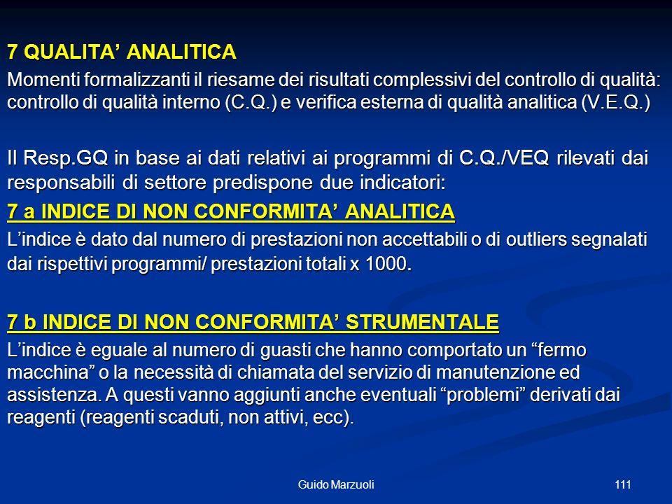 111Guido Marzuoli 7 QUALITA ANALITICA Momenti formalizzanti il riesame dei risultati complessivi del controllo di qualità: controllo di qualità intern