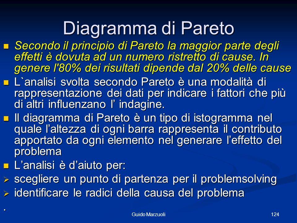 124Guido Marzuoli Diagramma di Pareto Secondo il principio di Pareto la maggior parte degli effetti è dovuta ad un numero ristretto di cause. In gener