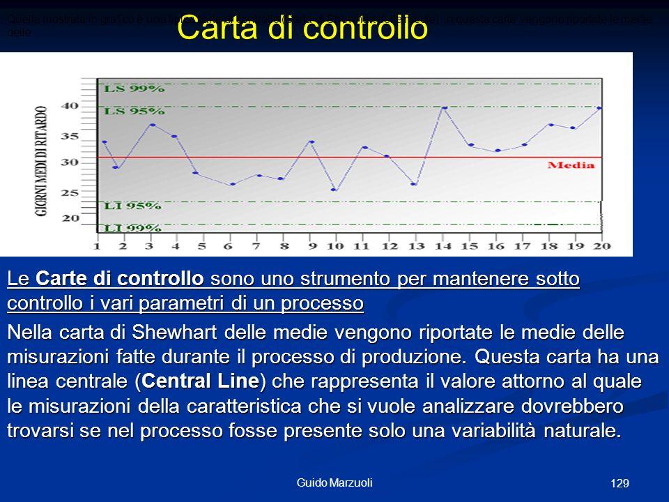 Le Carte di controllo sono uno strumento per mantenere sotto controllo i vari parametri di un processo Nella carta di Shewhart delle medie vengono rip