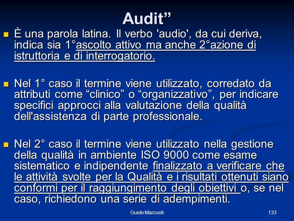 133Guido Marzuoli Audit È una parola latina. Il verbo 'audio', da cui deriva, indica sia 1°ascolto attivo ma anche 2°azione di istruttoria e di interr