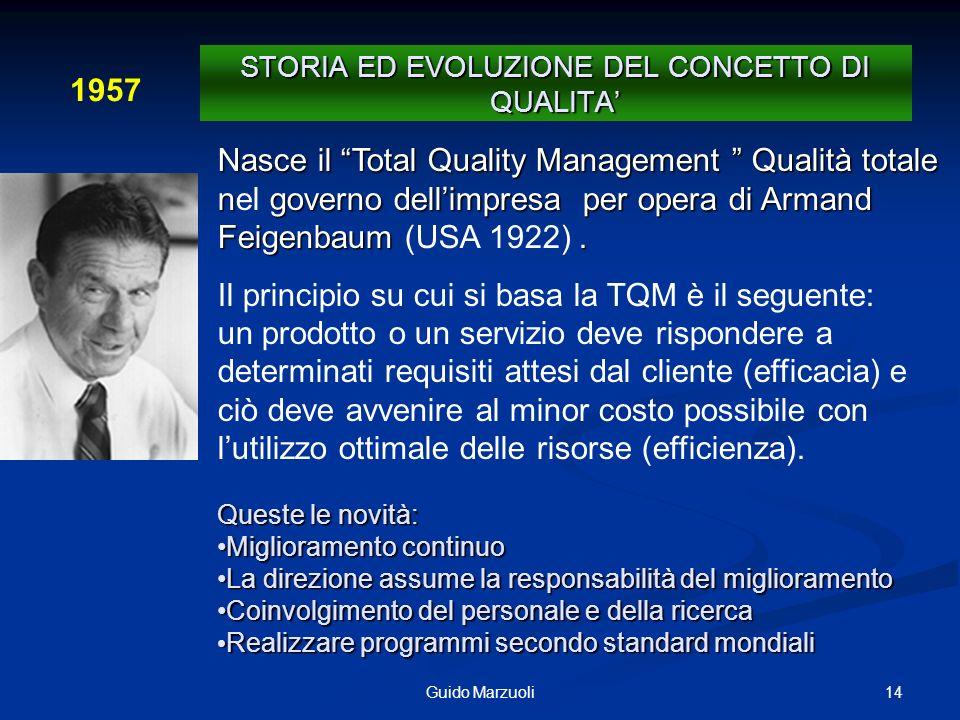 14Guido Marzuoli Nasce il Total Quality Management Qualità totale ngoverno dellimpresa per opera di Armand Feigenbaum. Nasce il Total Quality Manageme