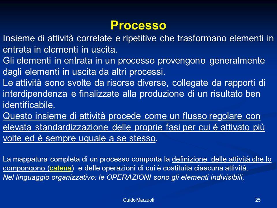 25Guido Marzuoli Processo Insieme di attività correlate e ripetitive che trasformano elementi in entrata in elementi in uscita. Gli elementi in entrat