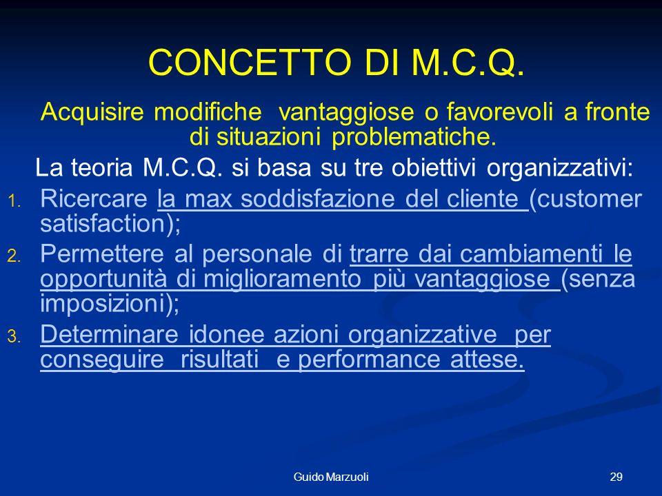 29Guido Marzuoli CONCETTO DI M.C.Q. Acquisire modifiche vantaggiose o favorevoli a fronte di situazioni problematiche. La teoria M.C.Q. si basa su tre