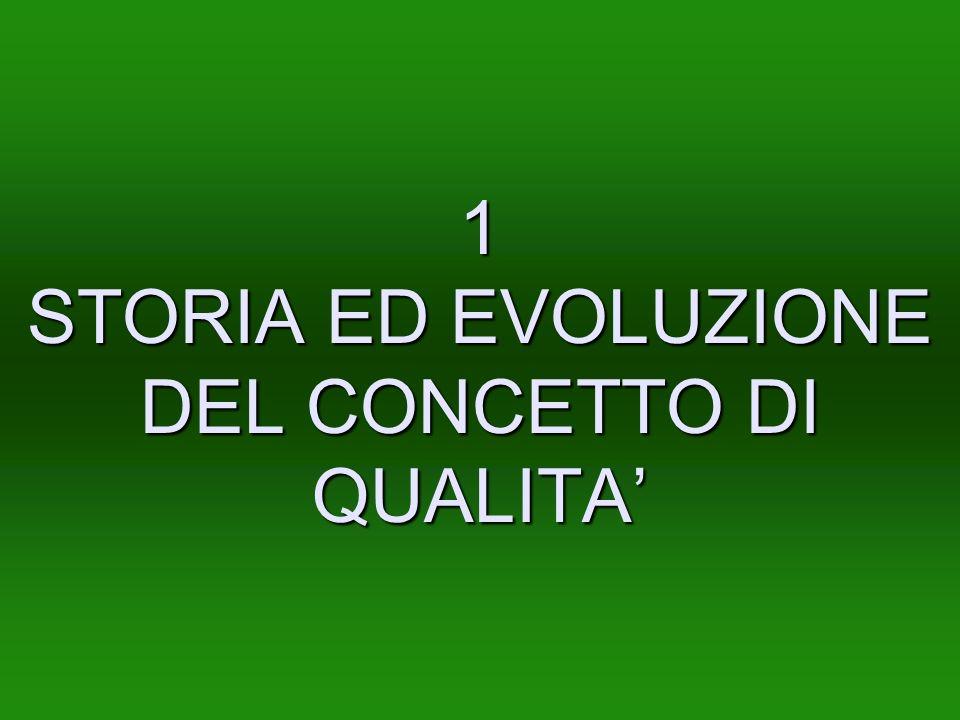 3Guido Marzuoli 1 STORIA ED EVOLUZIONE DEL CONCETTO DI QUALITA