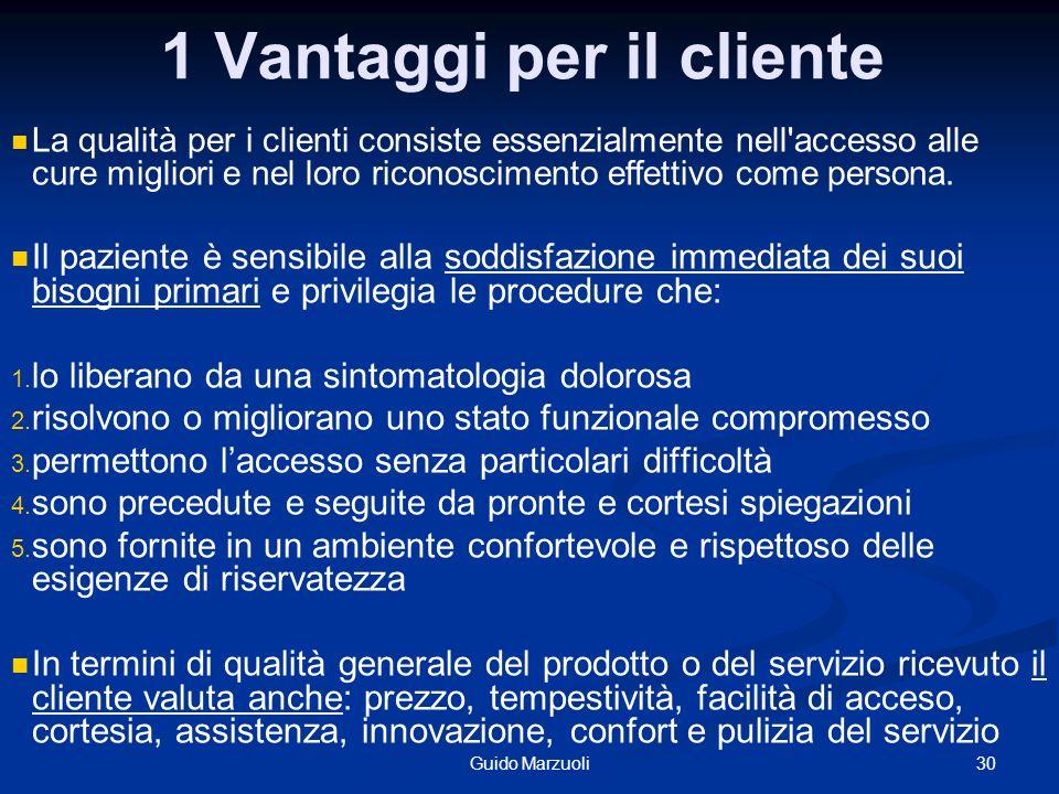30Guido Marzuoli 1 Vantaggi per il cliente La qualità per i clienti consiste essenzialmente nell'accesso alle cure migliori e nel loro riconoscimento