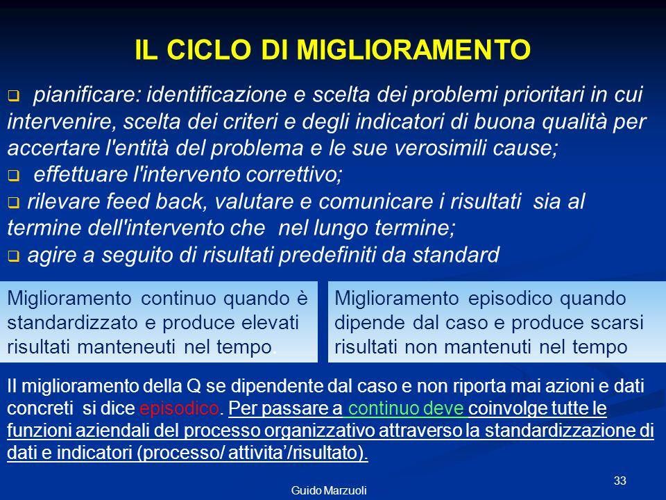 33 Guido Marzuoli pianificare: identificazione e scelta dei problemi prioritari in cui intervenire, scelta dei criteri e degli indicatori di buona qua