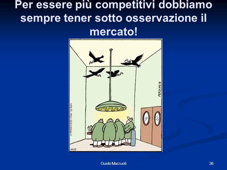 36Guido Marzuoli Per essere più competitivi dobbiamo sempre tener sotto osservazione il mercato!