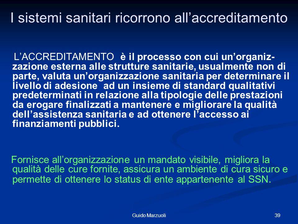 39Guido Marzuoli I sistemi sanitari ricorrono allaccreditamento LACCREDITAMENTO è il processo con cui unorganiz- zazione esterna alle strutture sanita