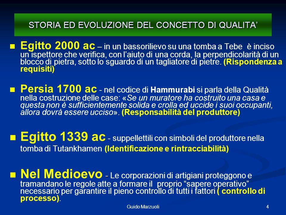 4Guido Marzuoli STORIA ED EVOLUZIONE DEL CONCETTO DI QUALITA Egitto 2000 ac – in un bassorilievo su una tomba a Tebe è inciso un ispettore che verific
