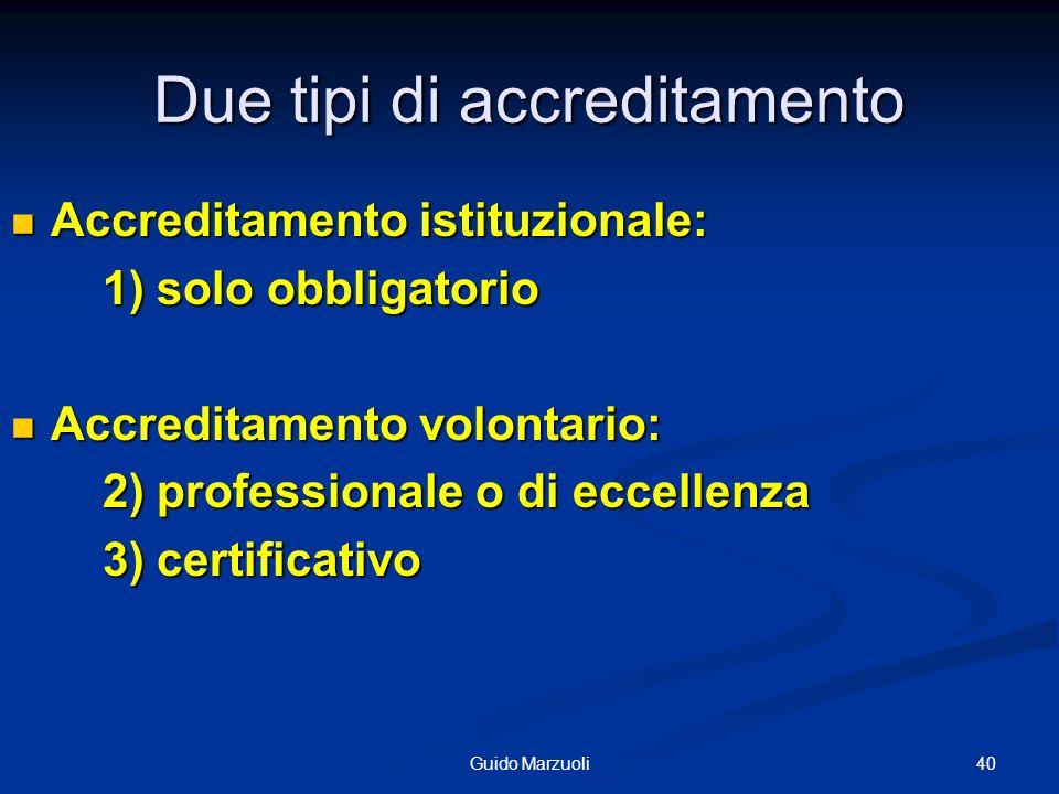 Due tipi di accreditamento Accreditamento istituzionale: Accreditamento istituzionale: 1) solo obbligatorio 1) solo obbligatorio Accreditamento volont
