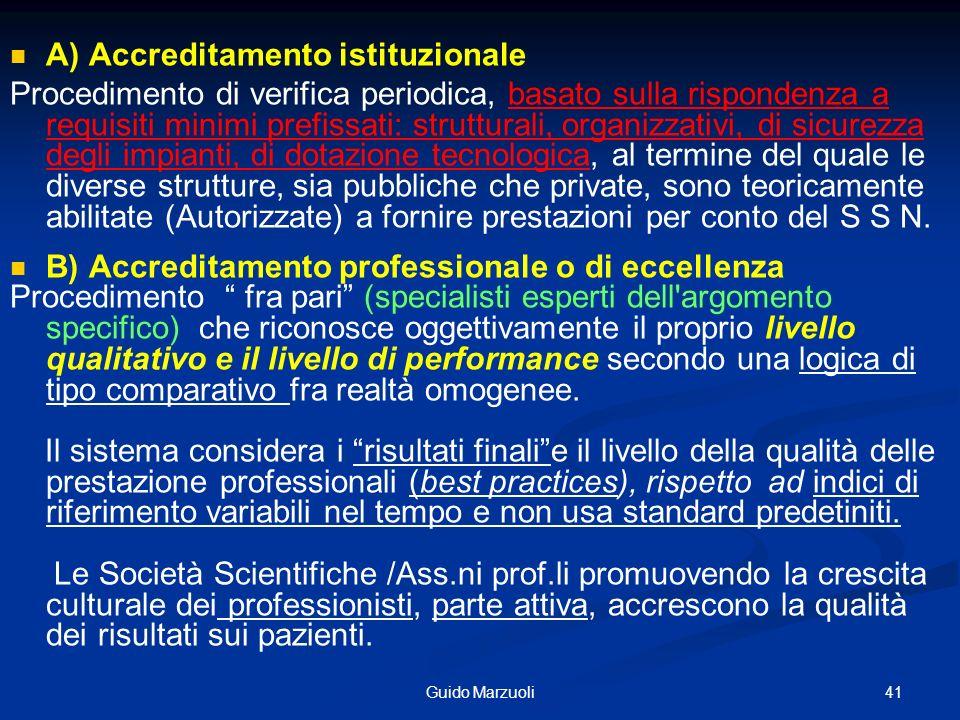 41Guido Marzuoli A) Accreditamento istituzionale Procedimento di verifica periodica, basato sulla rispondenza a requisiti minimi prefissati: struttura