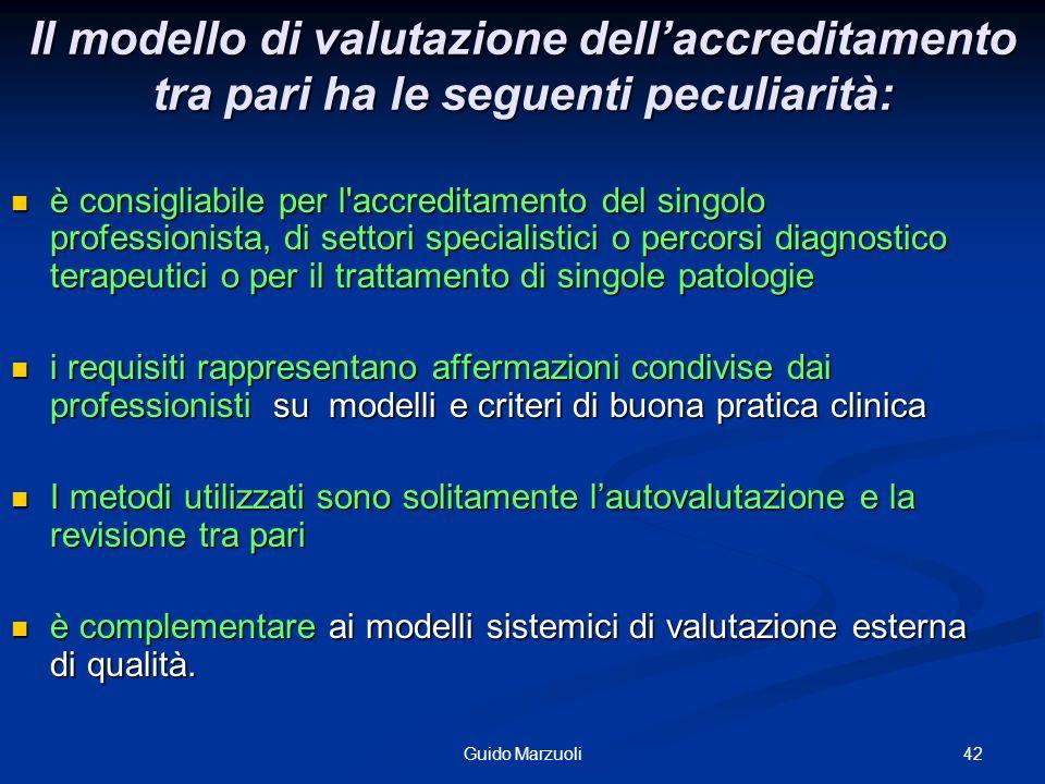 42Guido Marzuoli Il modello di valutazione dellaccreditamento tra pari ha le seguenti peculiarità: è consigliabile per l'accreditamento del singolo pr