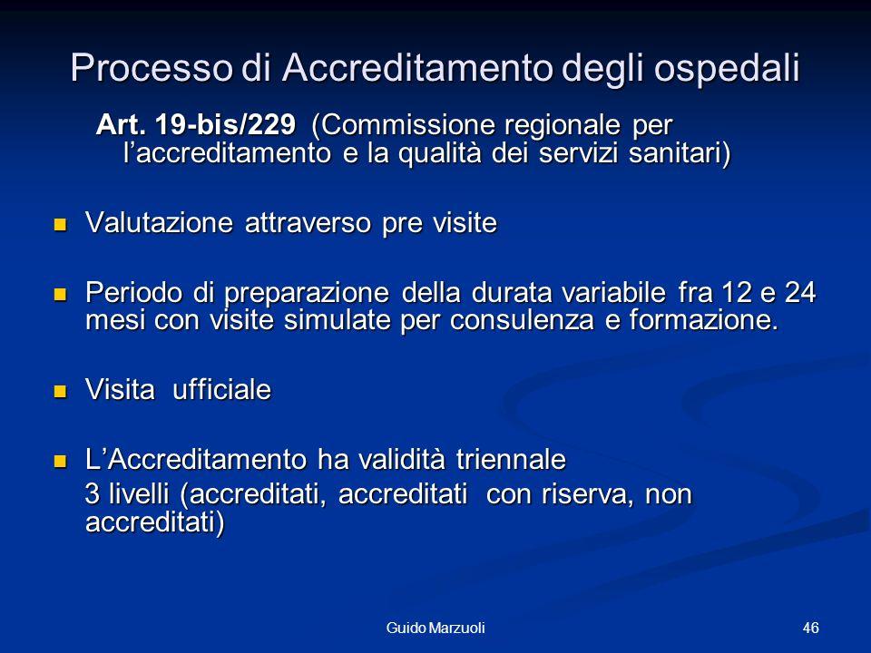 46Guido Marzuoli Processo di Accreditamento degli ospedali Art. 19-bis/229 (Commissione regionale per laccreditamento e la qualità dei servizi sanitar